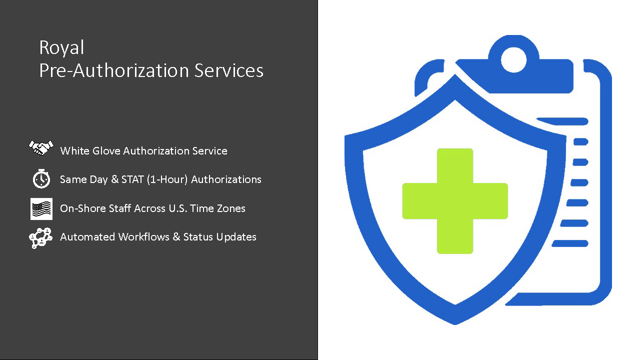 Authorization Services